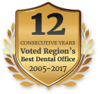 Voted Region's Best Dental Office 2005-2017 logo